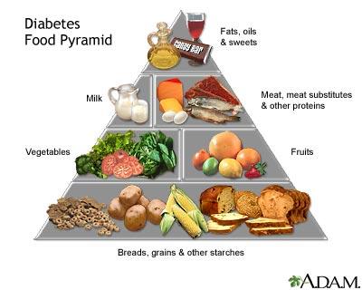 رژیم درمانی در بیماران دیابتی