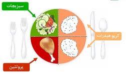 توصیه های غذایی در دیابت